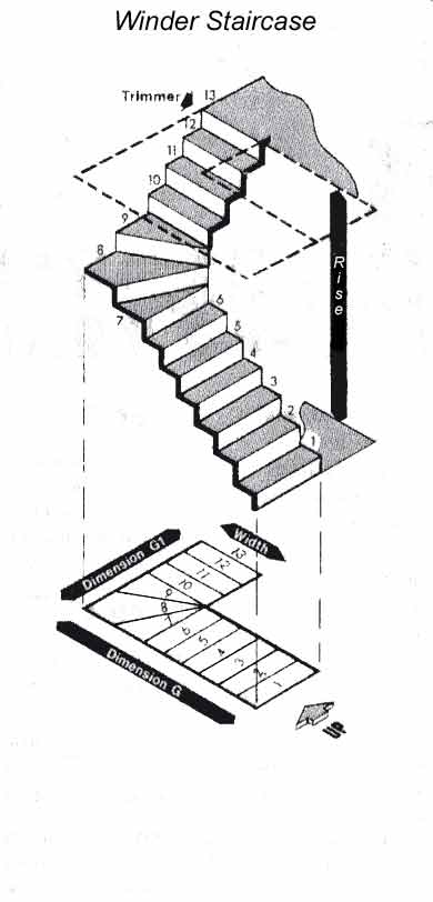 Measuring a set of stairs prepair for your new staircase for Wood floor 90 degree turn